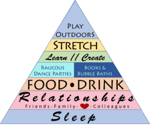 Wellness Pyramid: A clean living guide to prioritizing wellness and finding balance